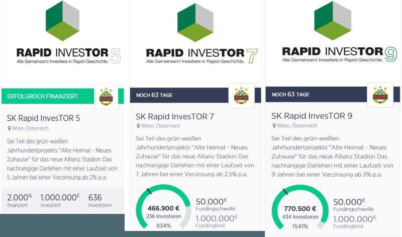 investor0
